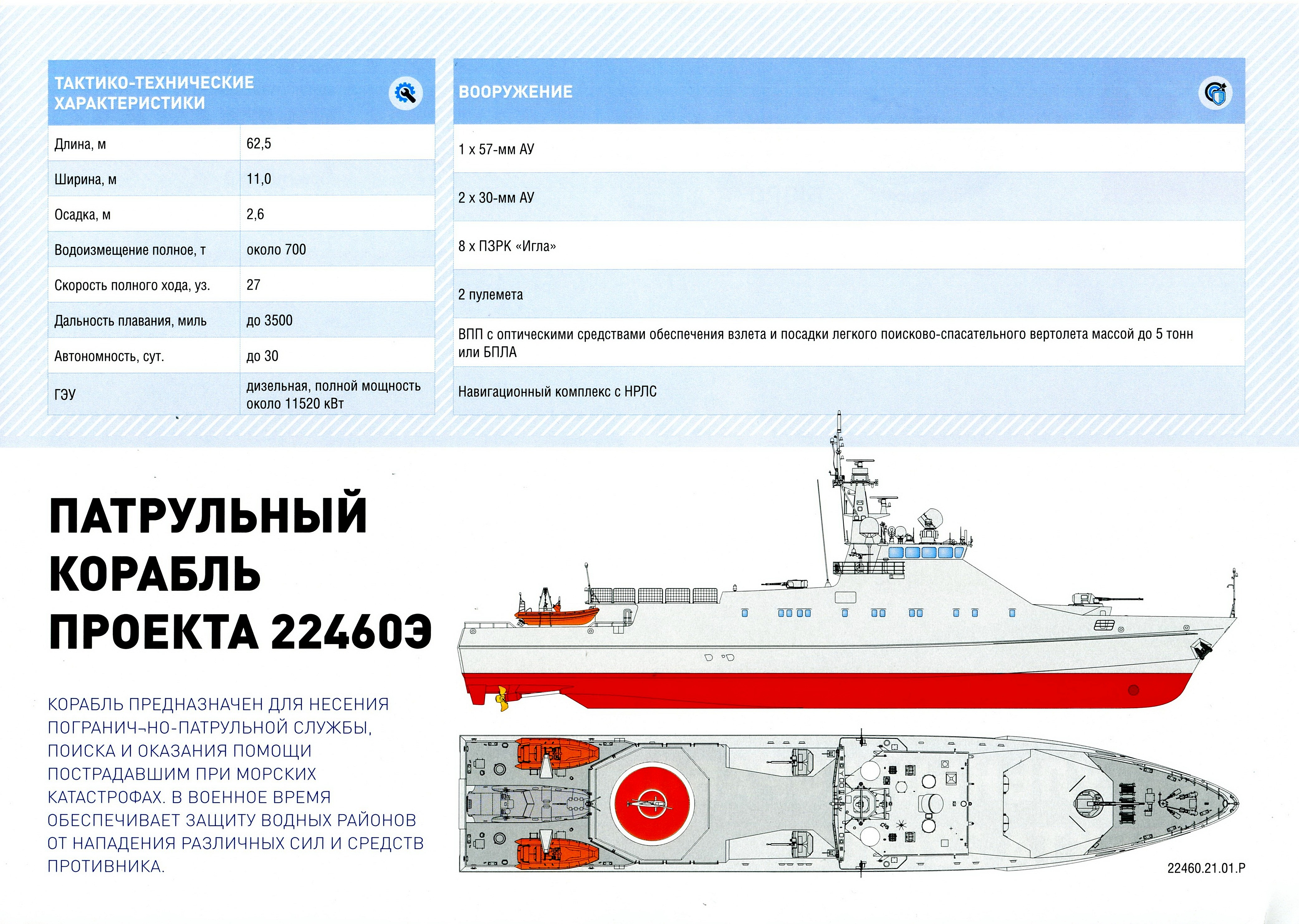 Border Service and Coast Guard of Russia - Page 8 27-9823857-pk-proekta-22460e-mvms-2021-listovka-revers